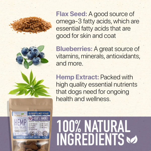 ingredients for holistapet hemp dog treats flax seed blueberries hemp extract 100% natural ingredients